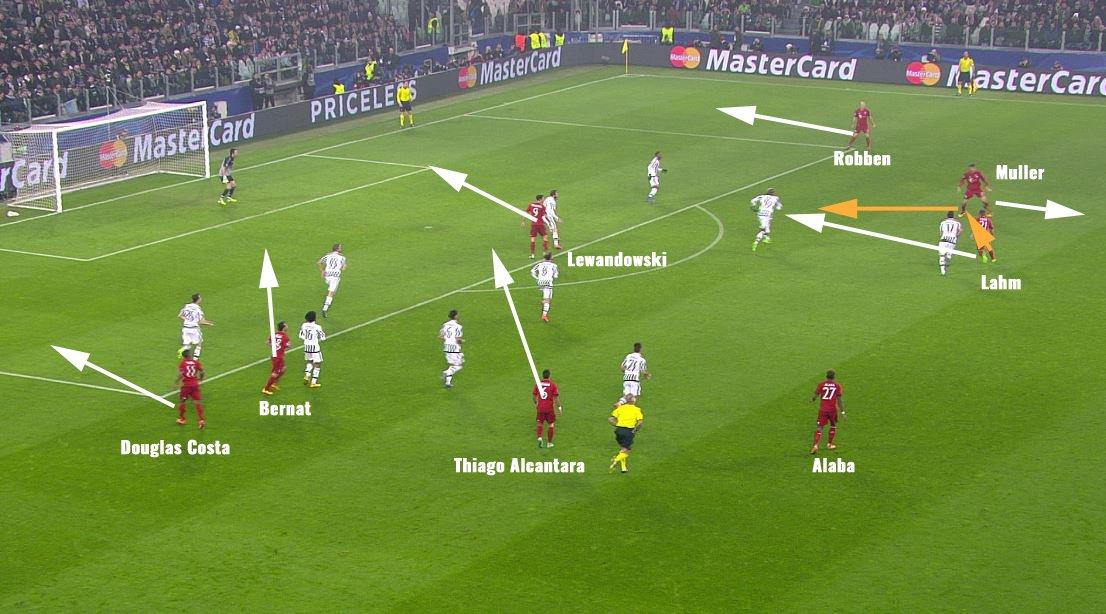 Come vedere diretta Bayern Monaco-Juventus in chiaro in televisione del 16 marzo 2016