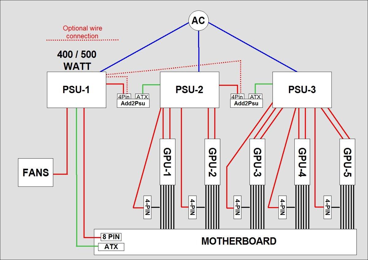 1987 bmw 325e fuse box diagram wiring diagram for you • 1987 bmw 635csi fuse box 1987 bmw 750il wiring diagram 1987 bmw 325e engine 1987 325e
