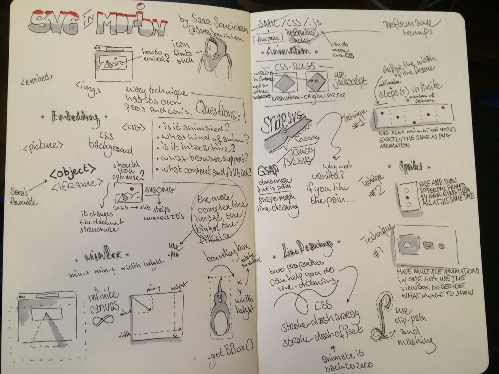 Notes from the talk by @SaraSoueidan at #smashingconf #cmda https://t.co/VNDjCcoRZa