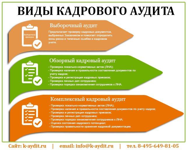 Кадровый аудит фриланс верстальщик html фриланс