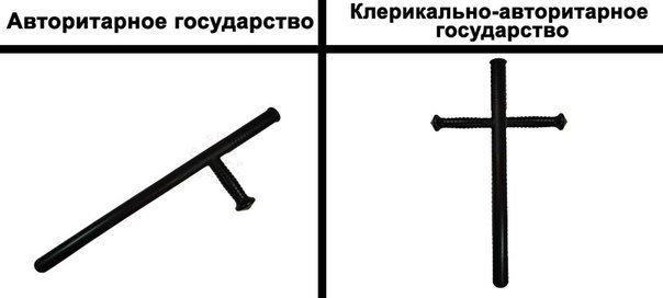 В РПЦ предложили запретить показывать детям новые мультфильмы - Цензор.НЕТ 2214