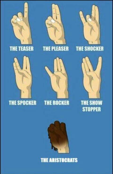 Fingering positions sex