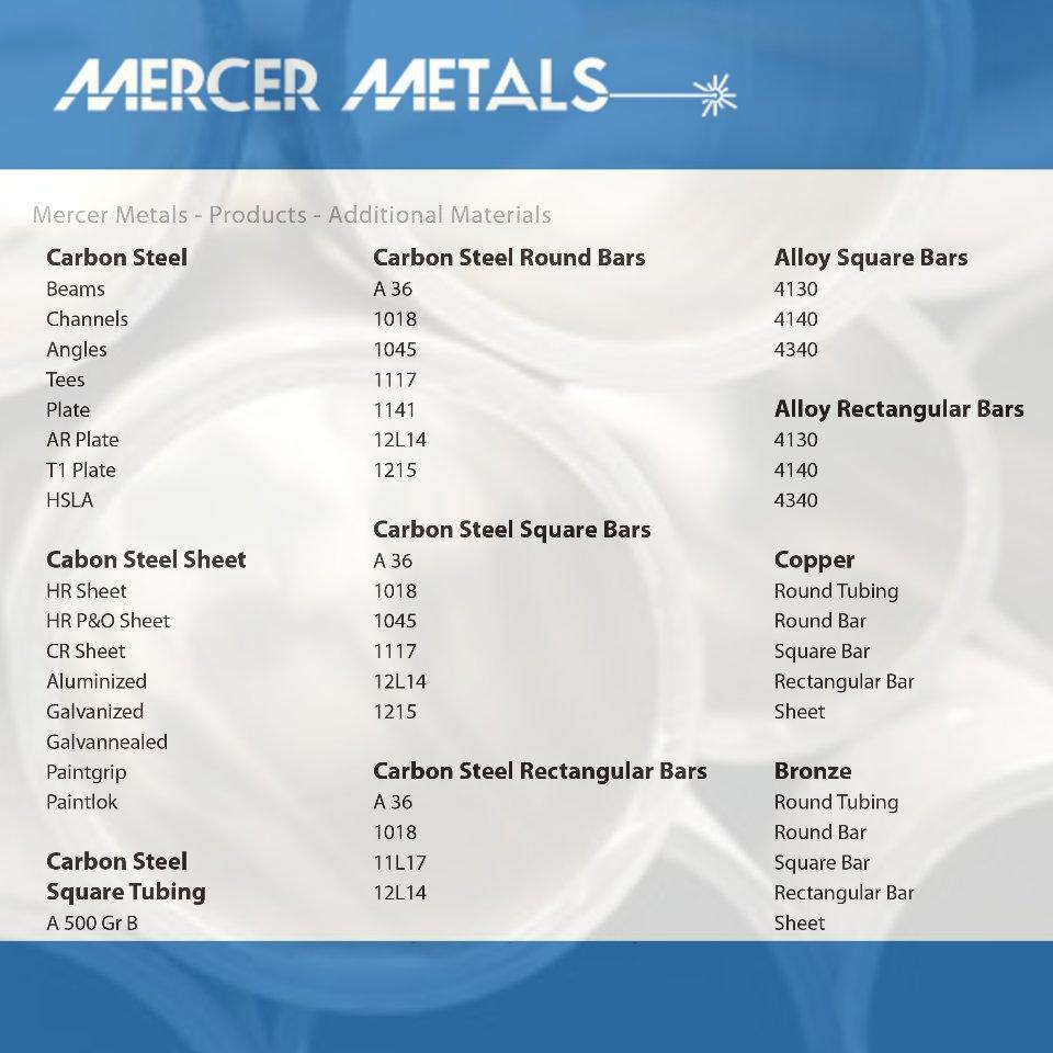 Mercer Metals (@Mercer_Metals)   Twitter