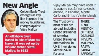 Vittal : Latest News, Breaking News Headlines   Scoopnest