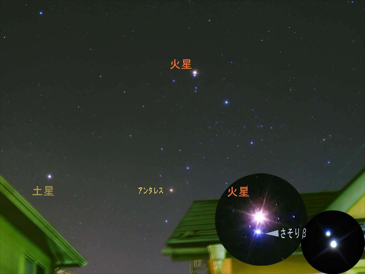 火星とさそり座βの接近