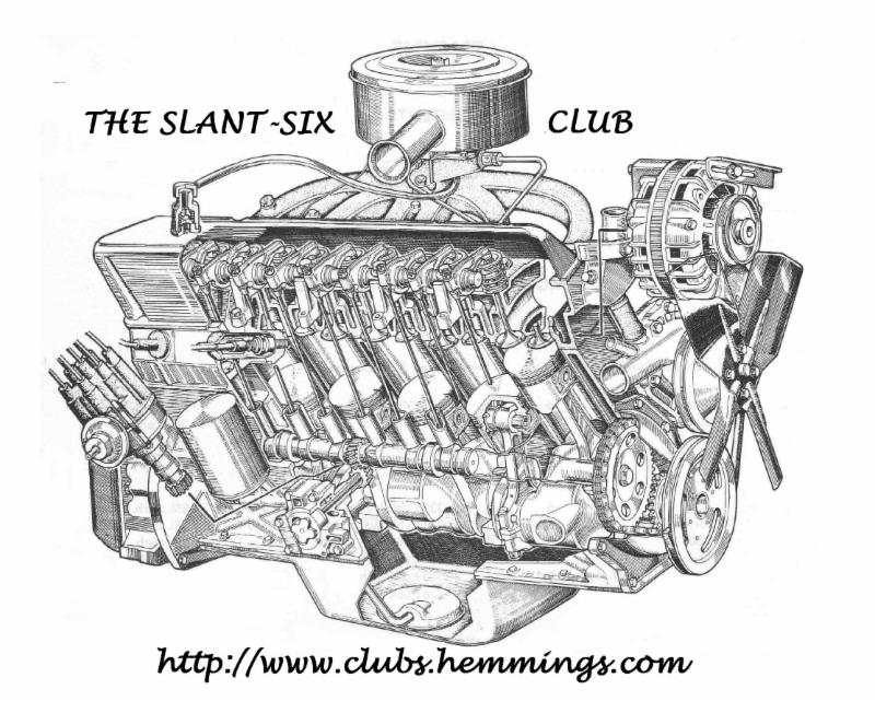 the slant six club slantsix1960 twitter 1 reply 0 retweets 1 like
