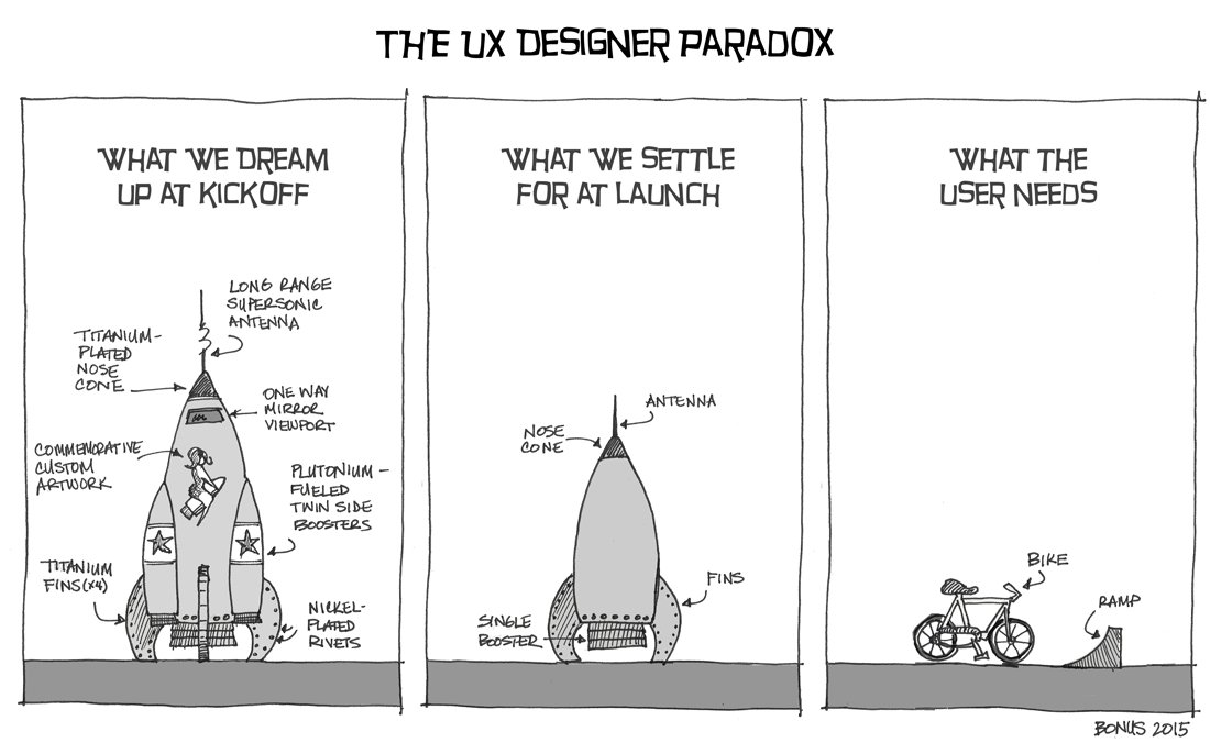 The UX Designer Paradox https://t.co/qKgsN2U7yp