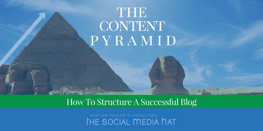 The Content Pyramid, How To Structure A Successful Blog via @SocialMediaHats #blog https://t.co/Ke78uiZML9 https://t.co/2i0X3qgIuw