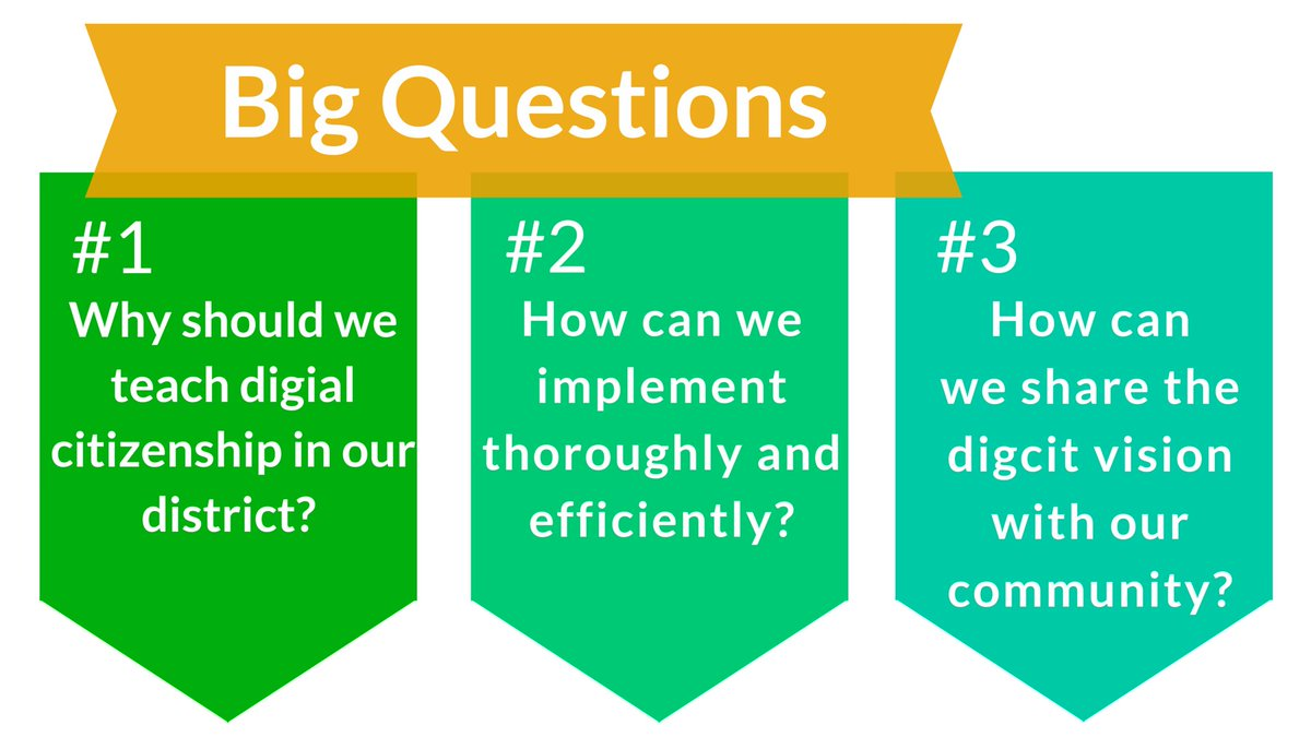 Questions to consider as you implement #digcit in your district. What are your Qs? @CommonSenseEdu @jenwags1 #cue16 https://t.co/FJDLSVFMyN