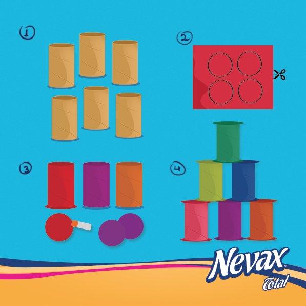 #ManualidadNevax Reutilizá el cilindro y ayudá a desarrollar la motora fina en los chicos de la casa https://t.co/LxryYCSmfG