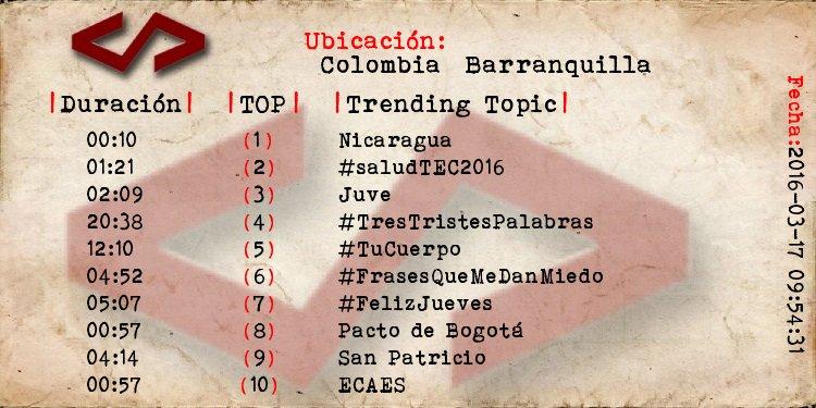 Colombia  Barranquilla  1 Nicaragua 2 #saludTEC2016 3 Juve 4 #TresTristesPalabras 5 #TuCuerpo 7 #FelizJueves https://t.co/Y8wZByAjUx