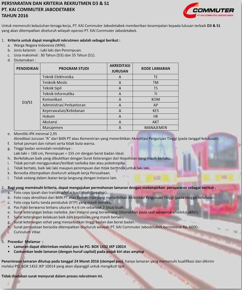 Info Commuter Line On Twitter Kcjnews Dibuka Rekrutmen