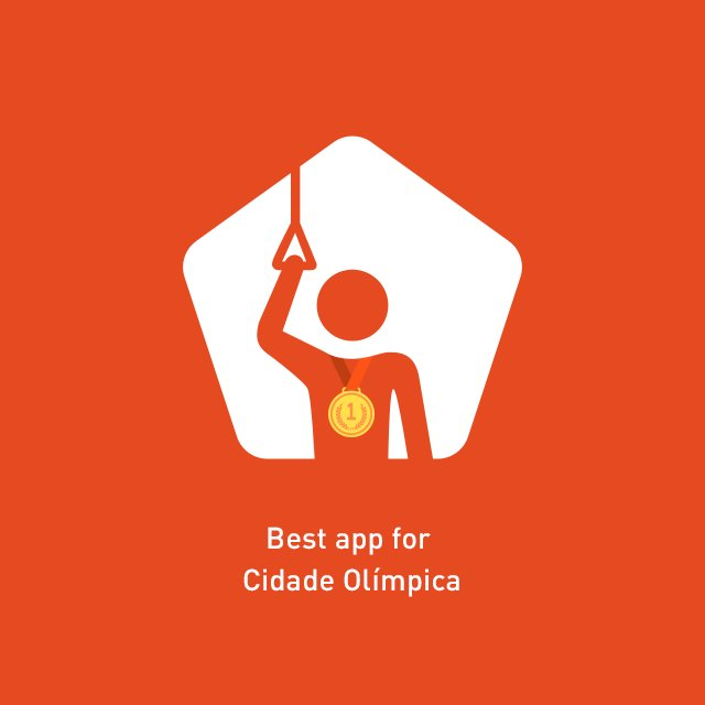 TRAFI gets GOLD: we're officially the best Travel Planner during the #OlympicGames chosen by Rio's @CidadeOlimpica https://t.co/cgSFh5bGUW