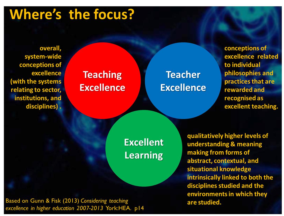 A1 The problem is Where's the focus?  Teaching Excellence or Excellent Teaching or Excellent Learning? #HEAchat https://t.co/SXMDHQ0PiZ