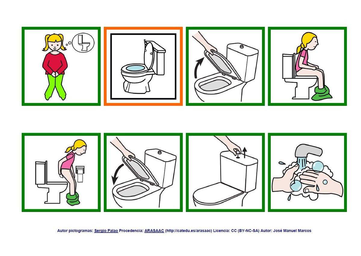 Juegos De Ir Al Baño:Conjunto de rutinas para trabajar la rutina de ir al baño y lavarse