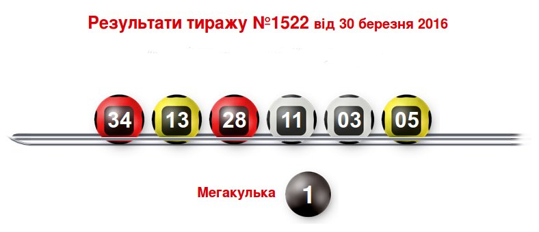 Азартные игры статья
