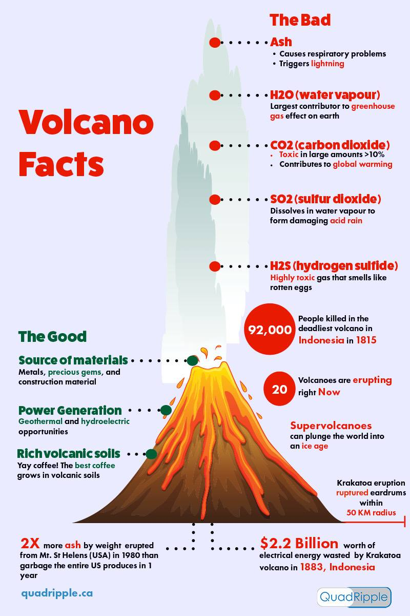 volcanoes volcano facts and information volcanoes for kids