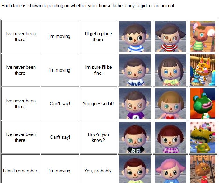 Jvgs Jeff On Twitter Quot I Ve Updated The Acnl Face Guide In