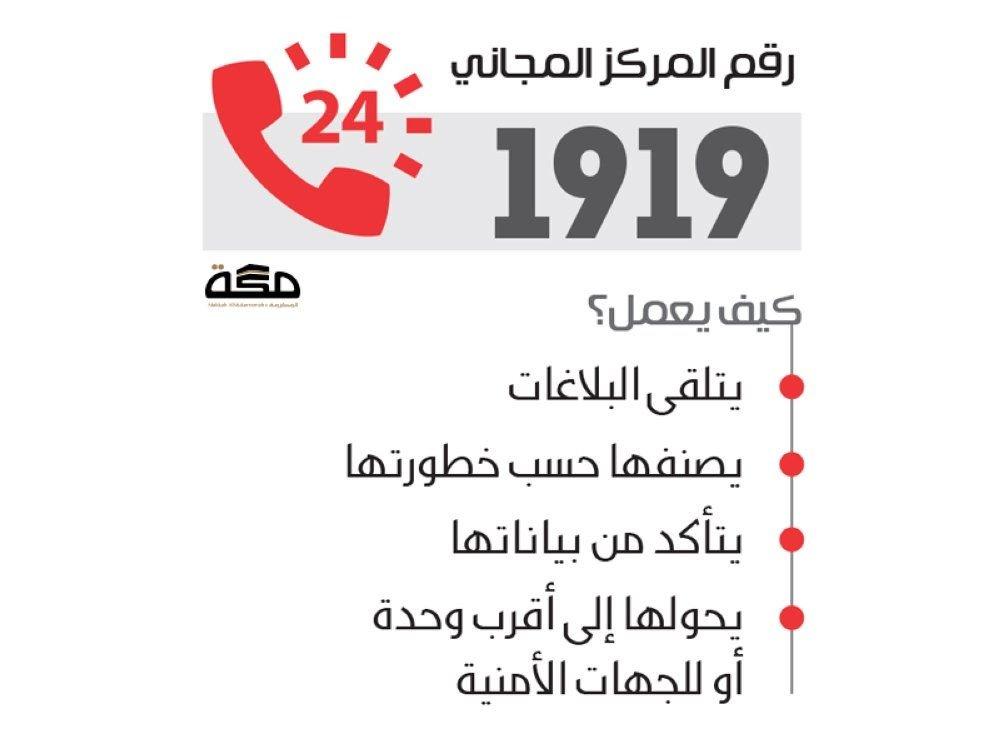 علي الغفيلي Pa Twitter مركز بلاغات العنف الأسري في السعودية يستقبل بلاغ تعنيف كل دقيقتي ن Https T Co 52nbo0kb4s
