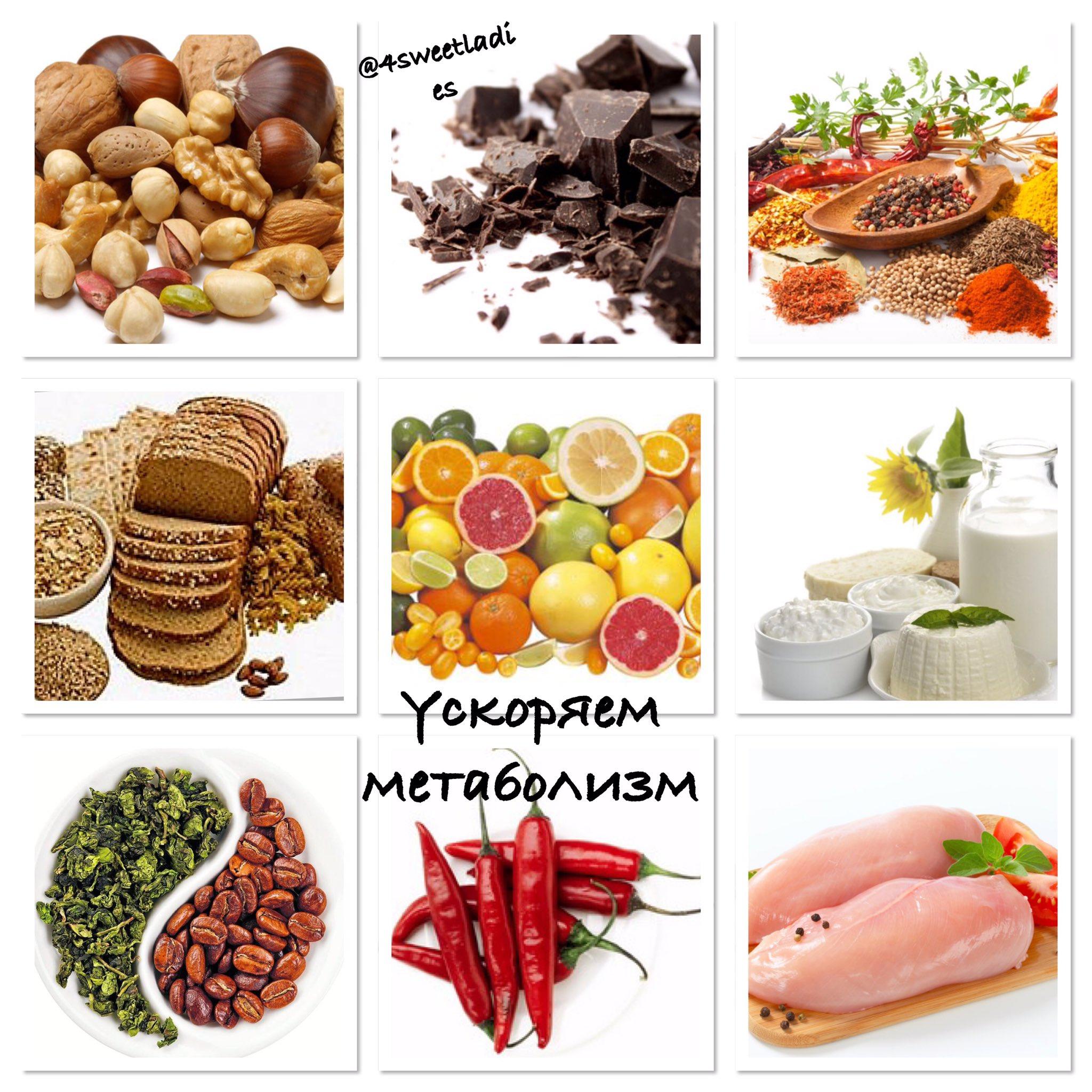 Продукты Помогающий Похудеть. Список продуктов, помогающих похудеть