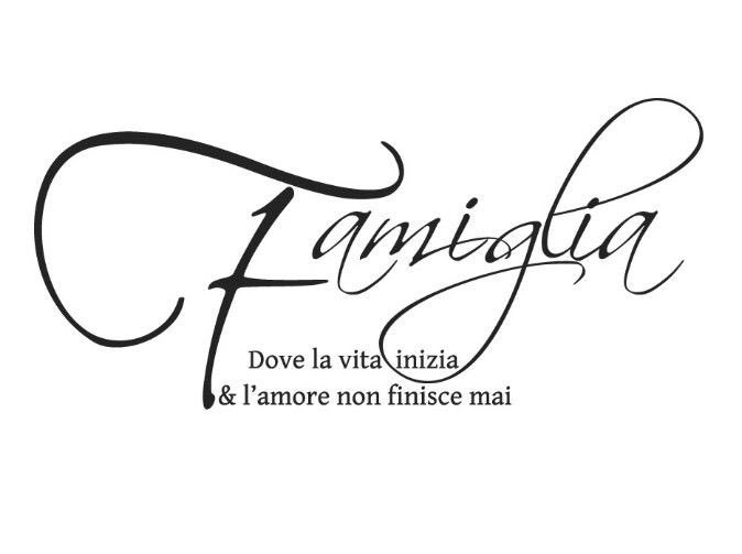 "Love In Italian Translation: Stefano Michelini On Twitter: ""Translation : Family, Where"
