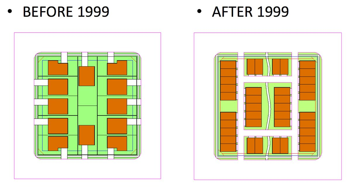Houston eased its minimum lot size rules (i.e., allowed townhouses) in 1999...the result: https://t.co/n39ij8Hddk https://t.co/SlXodWwUpD