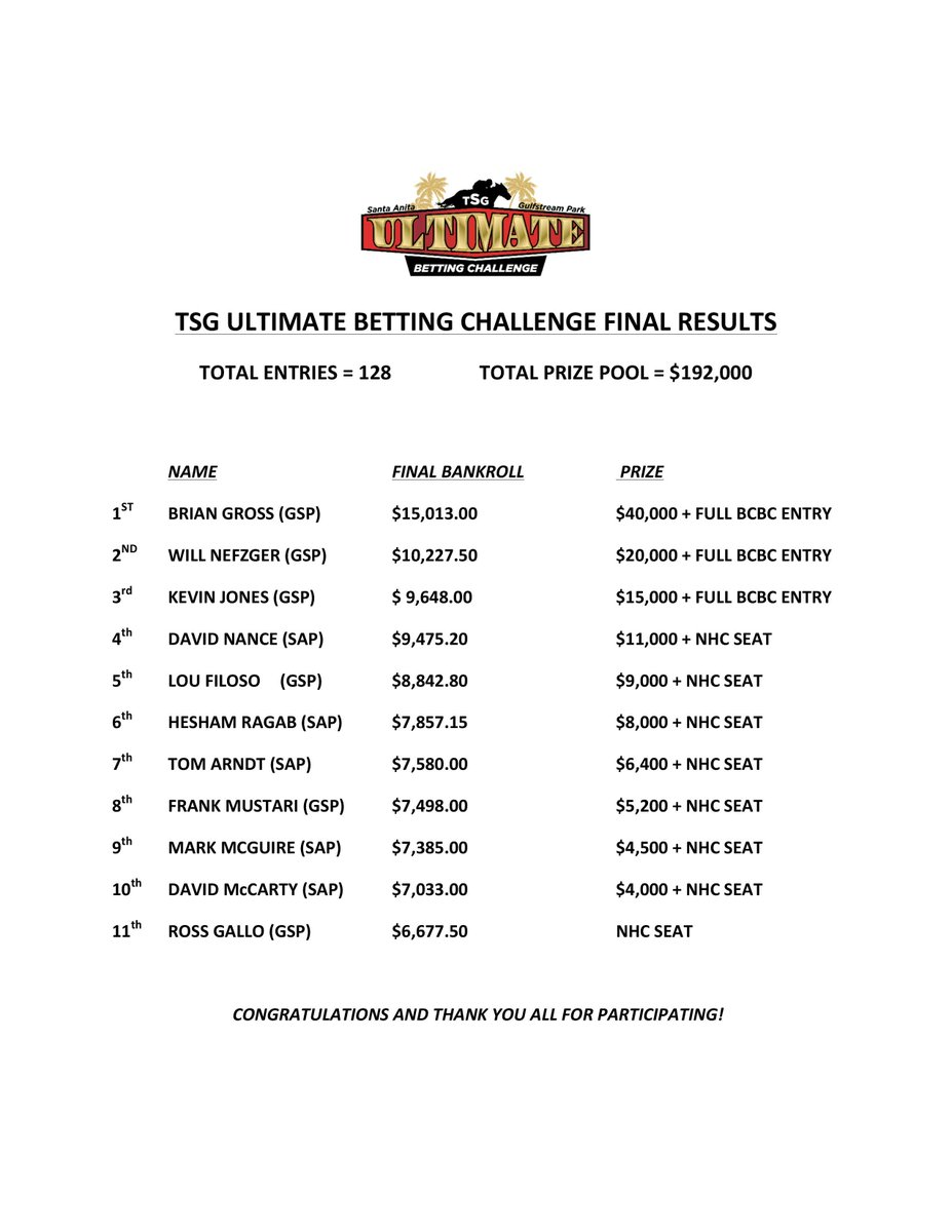 Ultimate betting challenge on sports betting