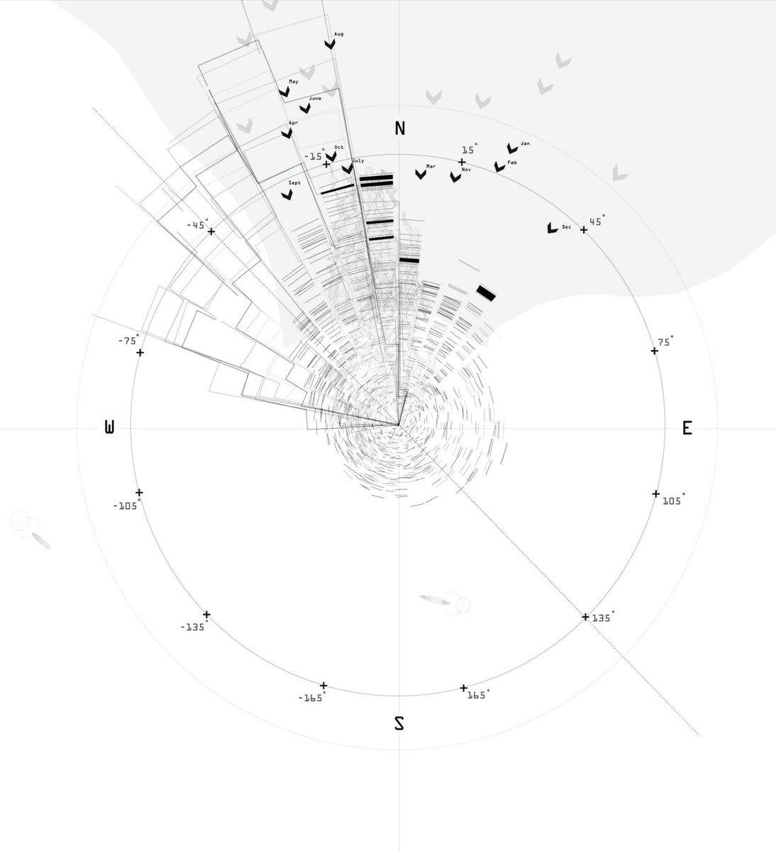 Diagram Of Wind