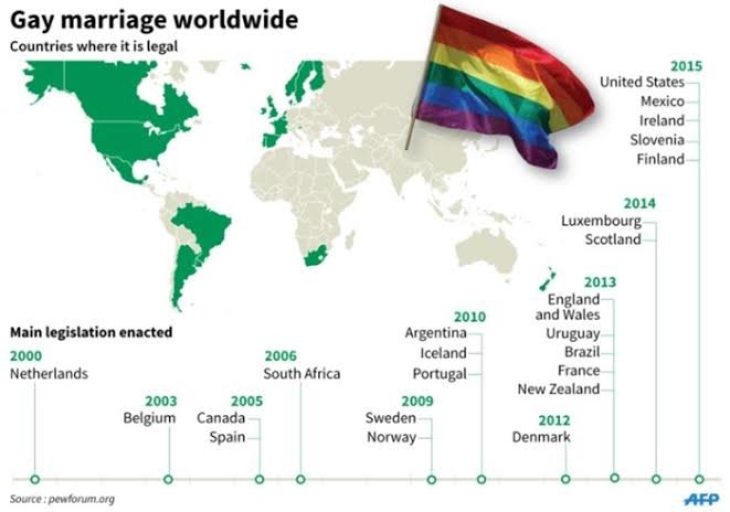 Gay marriages being legalized in africa