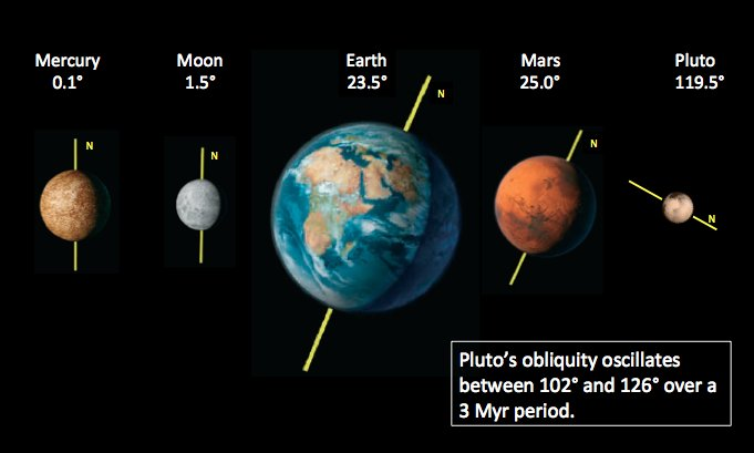 mars compared to mercury - 681×409