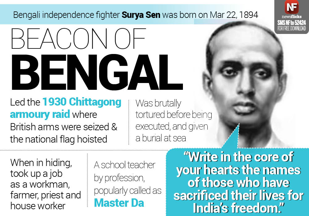 Image result for Surya sen of Chittagong