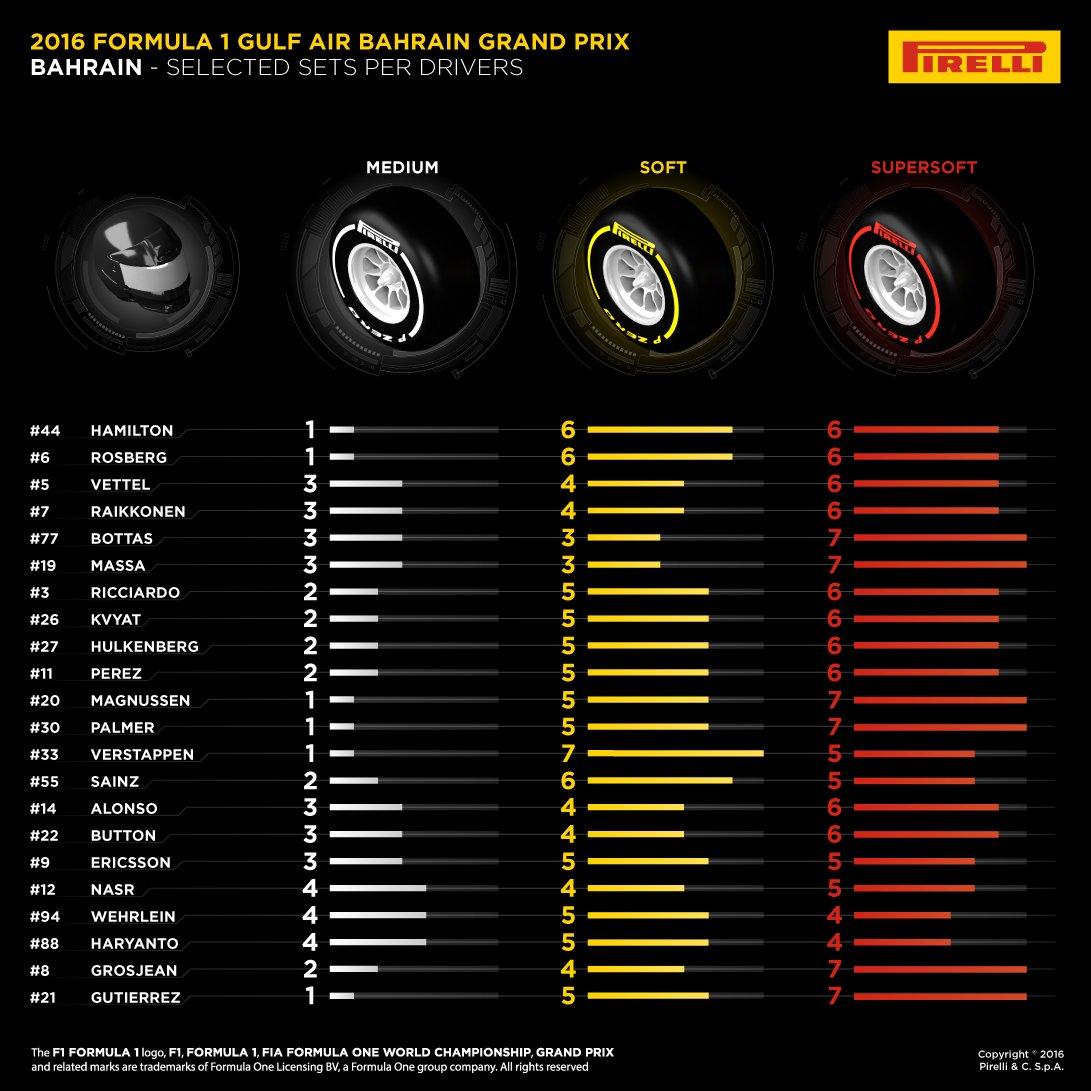 Formula 1 - 2016 / GP2 Series - Página 13 CeJ5jgyXIAA3Tm5