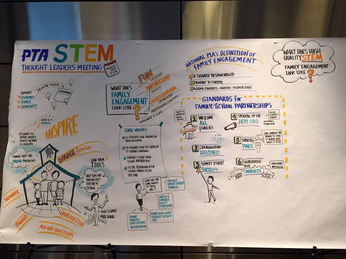 @NationalPTA Not even halfway done with thoughts on STEM Family Engagement! #PTA4STEM https://t.co/K0ZsTA04Pe