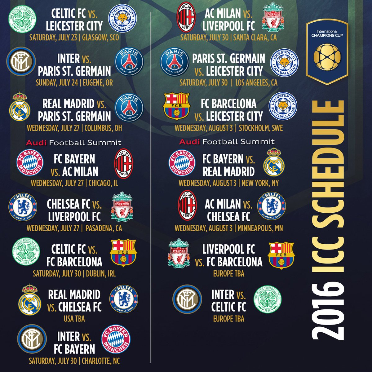"""International Champions Cup: International Champions Cup On Twitter: """"Pre-sales Start"""