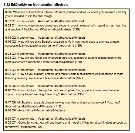 Join us for an #edchatma chat with @joboaler about Math Mindsets from 8pm-9pm tonight! #mathchat @MASchoolsK12 #math https://t.co/7ViQ0dn5R9