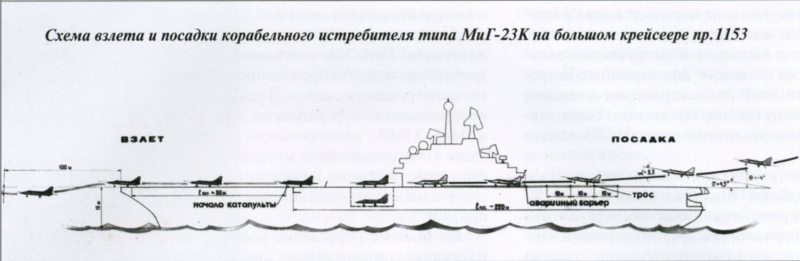 Questions Thread: Russian Navy - Page 4 CeM_VGNUkAA-JL6