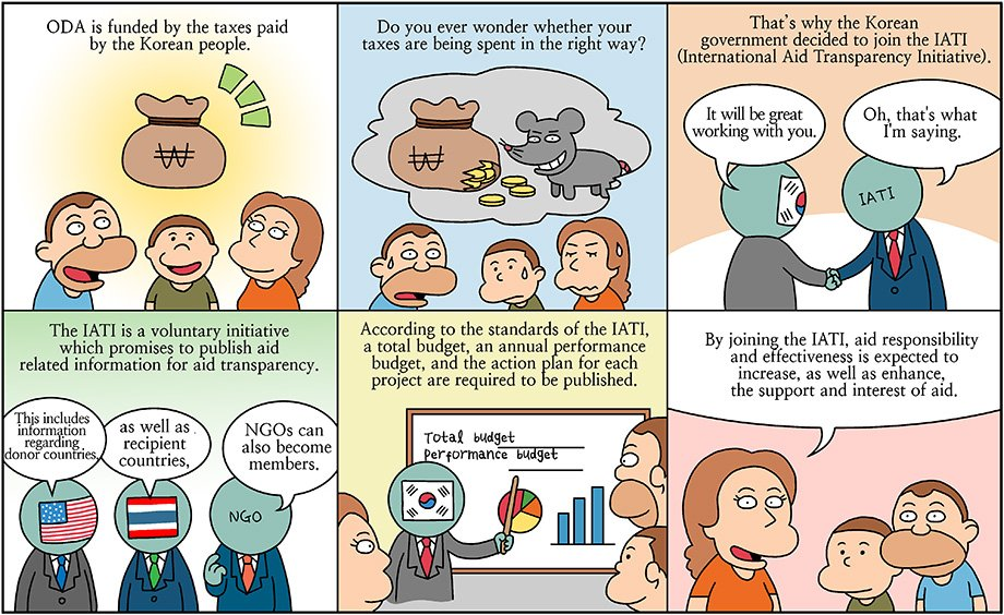 Love this @IATI_aid cartoon from @officialKOICA on why everyone should publish their data! #transparency https://t.co/h8IiDBs4Eh