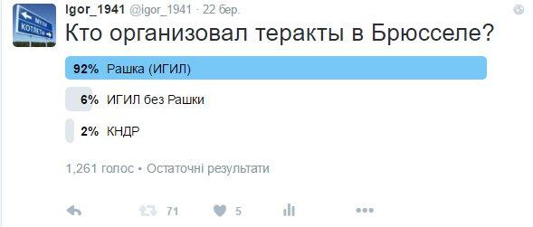 Визит Шойгу и Патрушева в оккупированный Крым - это шантаж РФ в сторону НАТО в контексте конфронтации с Турцией, - Тымчук - Цензор.НЕТ 3690
