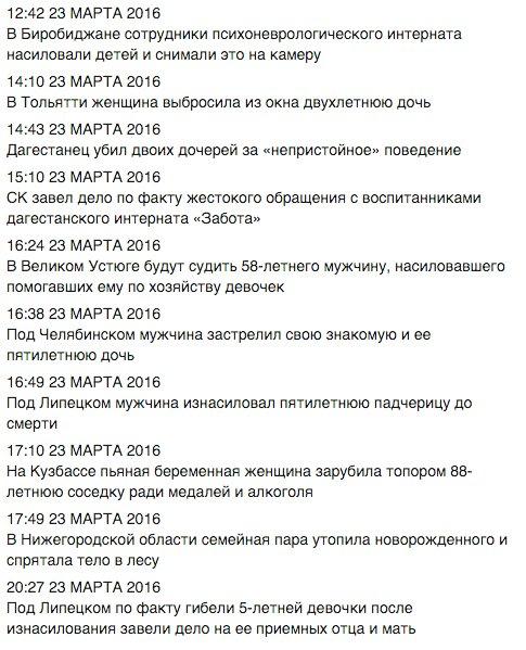 Россия официально признала, что у Сенцова и Кольченко украинское гражданство, - омбудсмен РФ - Цензор.НЕТ 4040
