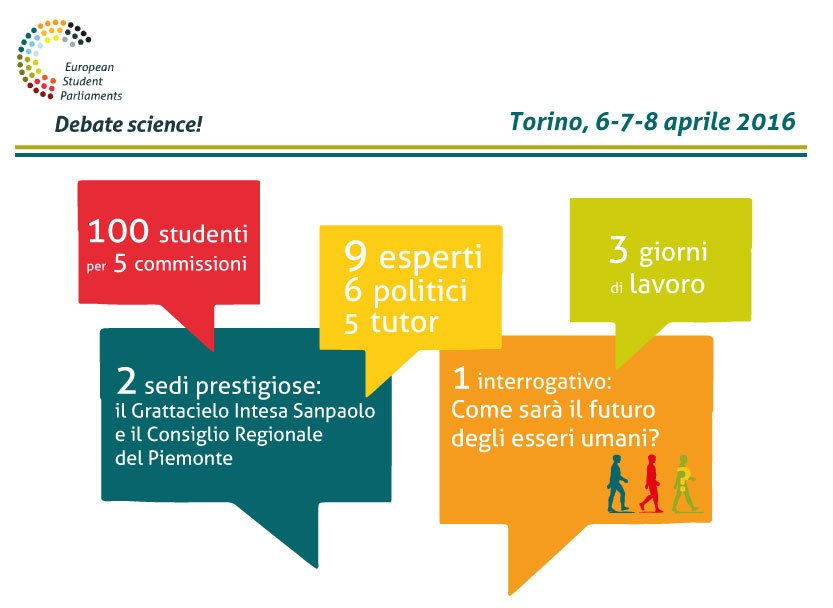 Thumbnail for Debate science! European Student Parliament a Torino