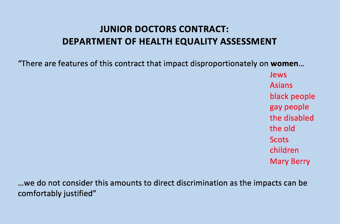 "See if government is right to defend discrimination in #juniordoctors contract by replacing ""women"" with other words https://t.co/n5TjhnxaIO"