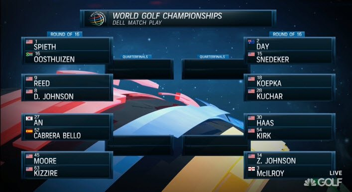PGA Tour: WGC Dell Match Play: No Notes from the Ballwasher - Page 2 CebnMNPWAAEBZJB