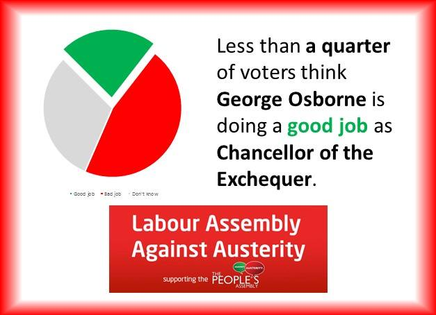 RT if you think George Osborne should go! Less than a 1/4 of voters think he is doing a good job as Chancellor. https://t.co/KSzROk75oL