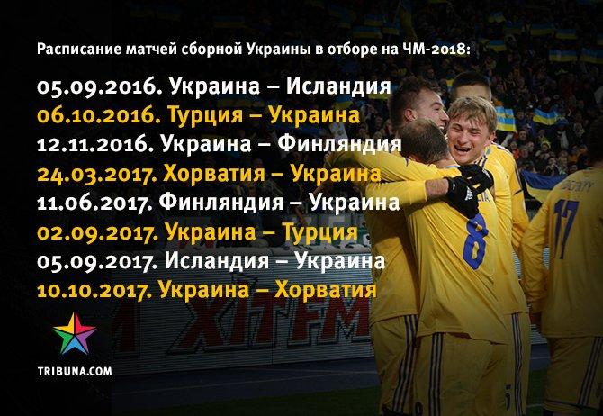Календарь юбилейных дат в 2017 году в россии