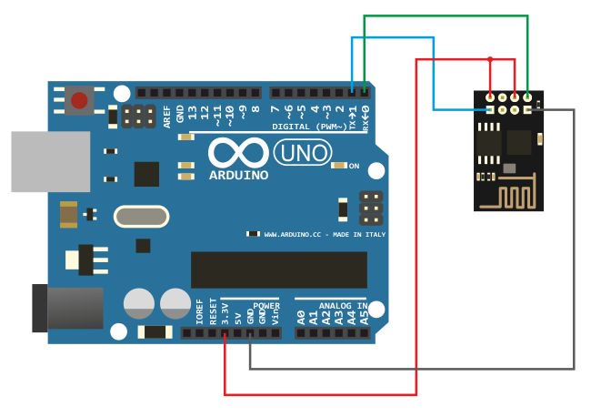 Connecting your Arduino to WiFi via an ESP-8266