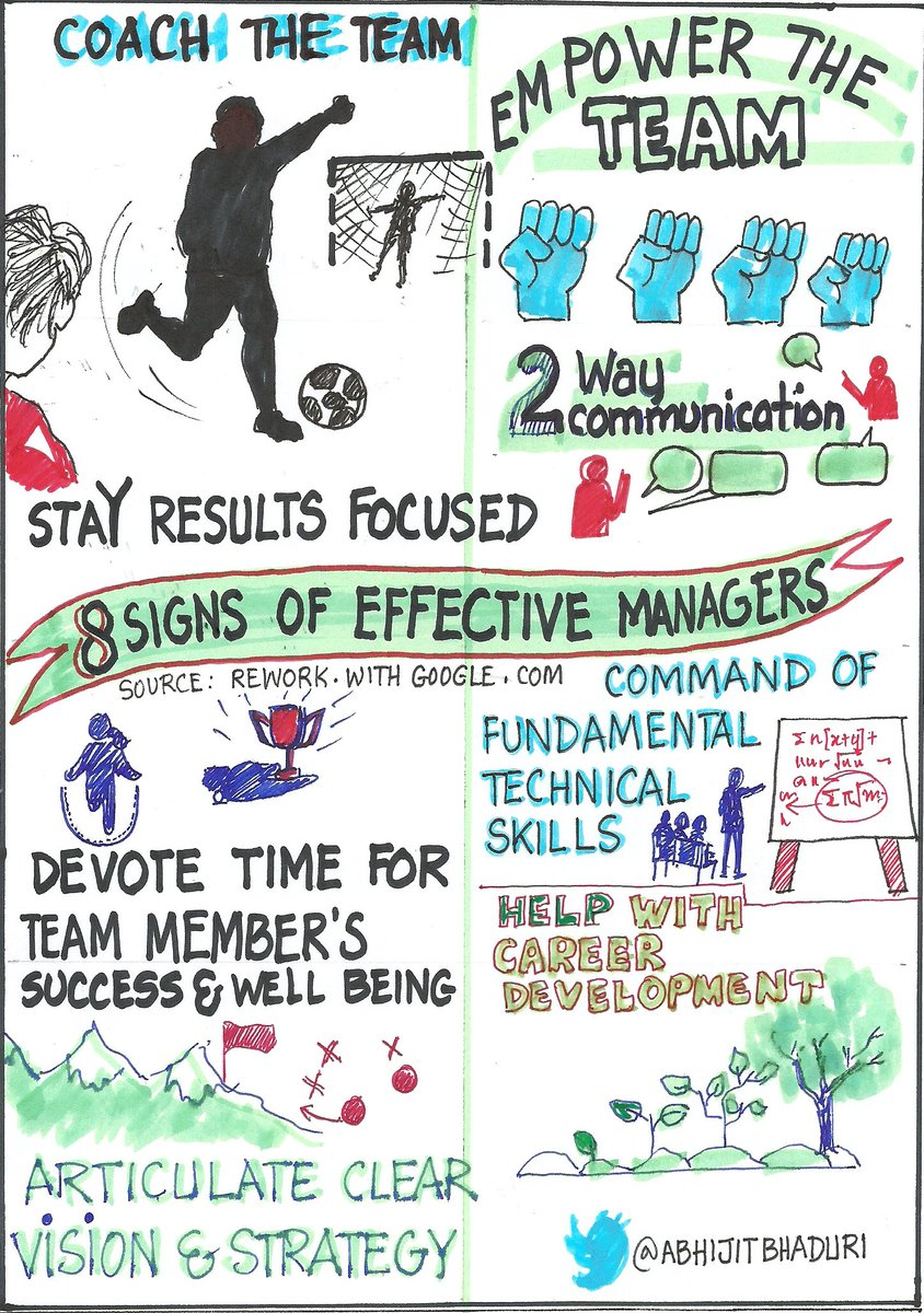 8 Signs of a good manager according to Google's research explained in a #Sketchnote: https://t.co/HpAydrAXly https://t.co/sR6o4nVVXm