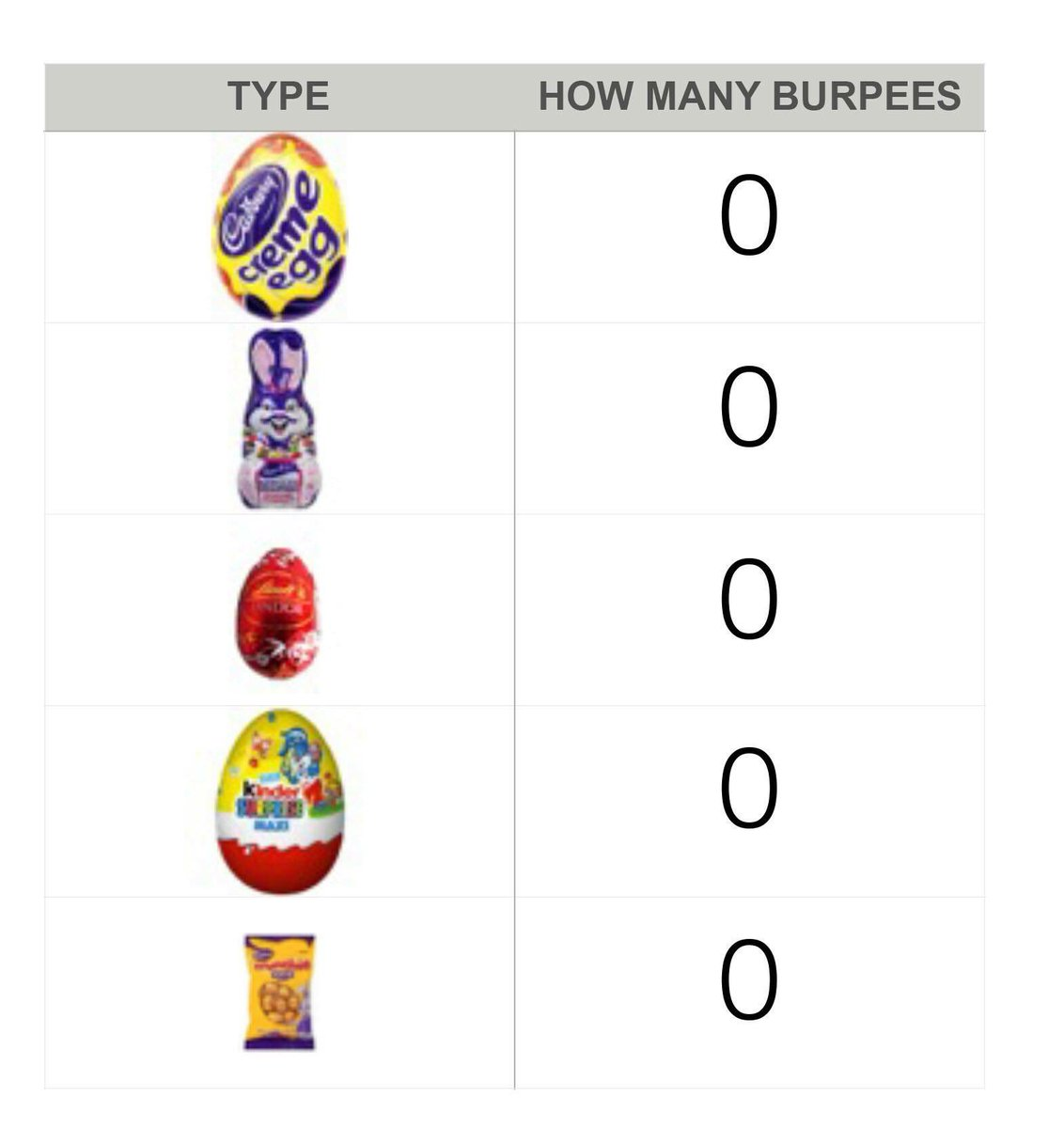 This is how many Burpees you need to do to get rid of all that chocolate badness... #fuckguilteatmore https://t.co/qLaLJB5goI