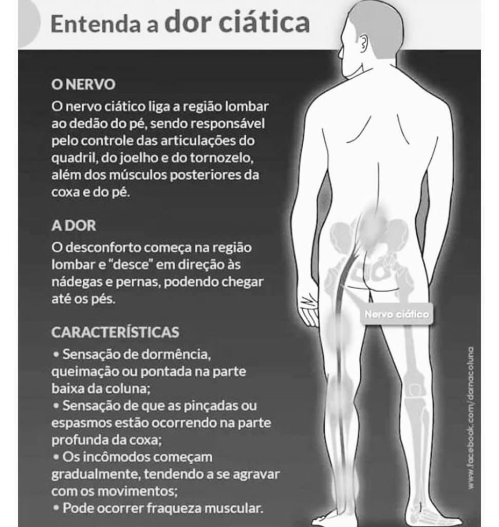 espasmo muscular tornozelo pé