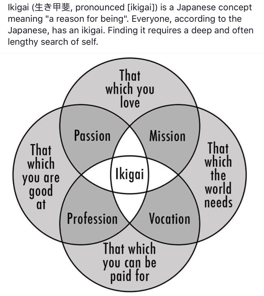 #Ikigai Search forSelf... https://t.co/9Uq6RzjblV