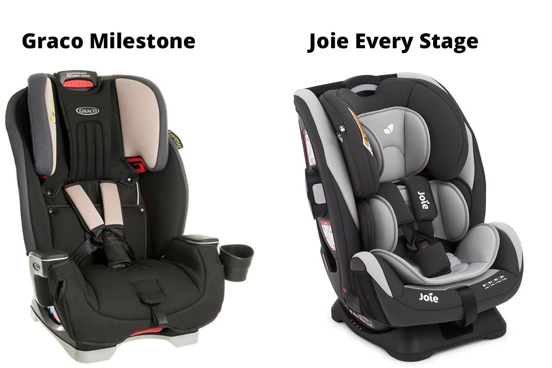 MadeForMums On Twitter Is The Graco Milestone Car Seat Better Than